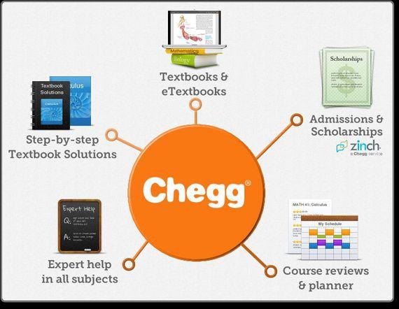Chegg_Student_Hub